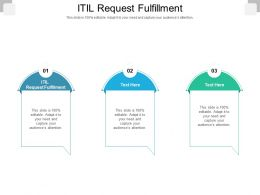 ITIL Request Fulfillment Ppt Powerpoint Presentation Styles Professional Cpb
