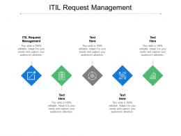 ITIL Request Management Ppt Powerpoint Presentation Slides Maker Cpb