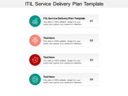 ITIL Service Delivery Plan Template Ppt Powerpoint Presentation Model Structure Cpb