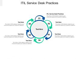 ITIL Service Desk Practices Ppt Powerpoint Presentation File Example Cpb