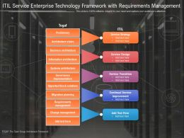 ITIL Service Enterprise Technology Framework With Requirements Management