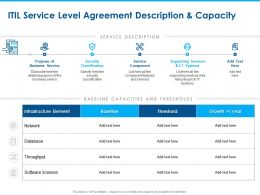 ITIL Service Level Agreement Description And Capacity Ppt Powerpoint Presentation Summary