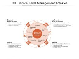 ITIL Service Level Management Activities