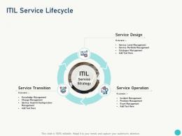 Itil Service Lifecycle Itil Service Level Management Process And Implementation Ppt Powerpoint Presentation Outline