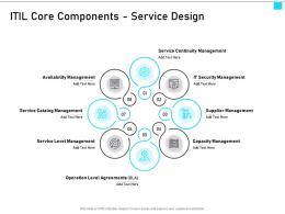 ITIL Service Management Overview ITIL Core Components Service Design Ppt Gallery Slideshow