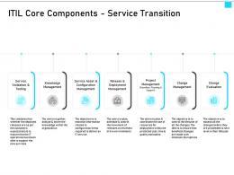ITIL Service Management Overview ITIL Core Components Service Transition Ppt Slides Gridlines