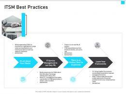 ITIL Service Management Overview ITSM Best Practices Ppt Slides Templates