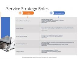 ITIL Service Management Overview Service Strategy Roles Ppt Professional Graphics Template
