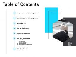 ITIL Service Management Overview Table Of Contents Ppt File Graphics Pictures