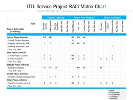 ITIL Service Project RACI Matrix Chart