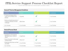 ITIL Service Support Process Checklist Report