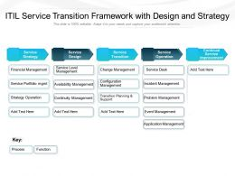 ITIL Service Transition Framework With Design And Strategy