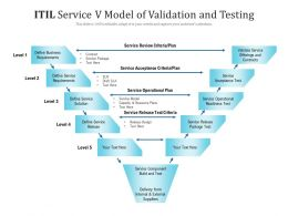 ITIL Service V Model Of Validation And Testing