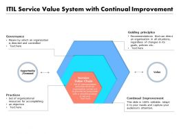 ITIL Service Value System With Continual Improvement