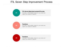 ITIL Seven Step Improvement Process Ppt Powerpoint Presentation Styles Maker Cpb