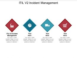 ITIL V2 Incident Management Ppt Powerpoint Presentation Outline Graphic Images Cpb