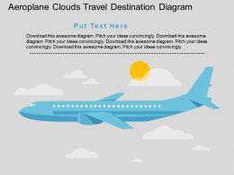 ja Aeroplane Clouds Travel Destination Diagram Flat Powerpoint Design