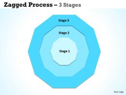 Jagged Proces 3 Stages 2