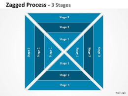 Jagged Process 3 Stages 3