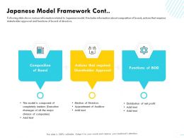 Japanese Model Framework Cont Auditors Ppt Powerpoint Presentation Infographics Mockup