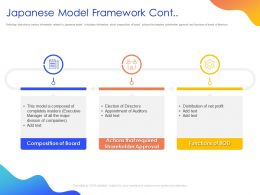 Japanese Model Framework Cont Ppt Powerpoint Presentation Infographics Grid