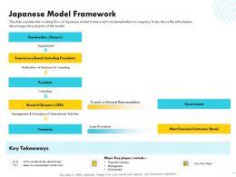 Japanese Model Framework Firm M1588 Ppt Powerpoint Presentation Gallery Example