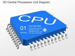 jb 3d Central Processors Unit Diagram Powerpoint Template