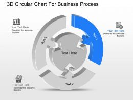 jc 3d Circular Chart For Business Process Powerpoint Template
