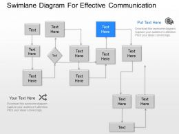 je Swimlane Diagram For Effective Communication Powerpoint Template
