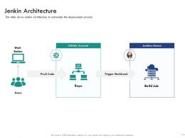 Jenkin Architecture Repo Ppt Powerpoint Presentation Layouts Model