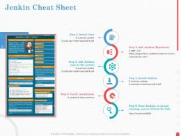 Jenkin Cheat Sheet Repository Ppt Powerpoint Presentation Outfit