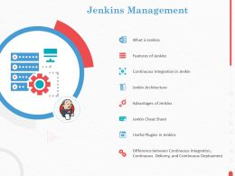 Jenkins Management Continuous Deployment Ppt Powerpoint Presentation Mockup