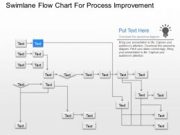 jf Swimlane Flow Chart For Process Improvement Powerpoint Template