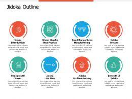 Jidoka Outline Jidoka Process Ppt Professional Guidelines