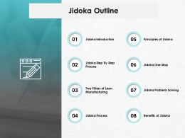 Jidoka Outline Problem Solving Fit Lean Manufacturing Ppt Powerpoint Presentation Gallery Deck