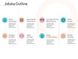 Jidoka Outline Two Pillars Of Lean Manufacturing Process