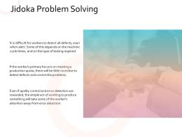 Jidoka Problem Solving Business Management Planning Strategy