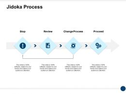 Jidoka Process Change Process And Gears Ppt Powerpoint Presentation File Summary