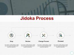 Jidoka Process Change Process Ppt Powerpoint Presentation Professional Portfolio