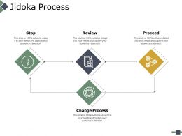 Jidoka Process Ppt Powerpoint Presentation File Background Designs
