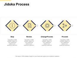 Jidoka Process Review Ppt Powerpoint Presentation File Outline