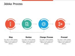 Jidoka Process Review Ppt Professional Guidelines