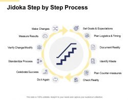Jidoka Step By Step Process Celebrate Success Ppt Powerpoint Presentation File Portfolio