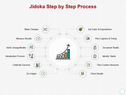 Jidoka Step By Step Process Document Reality Ppt Powerpoint Presentation Visual Aids