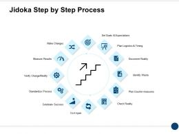 Jidoka Step By Step Process Plan Logistics And Timing Ppt Powerpoint Presentation File Clipart