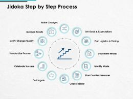 Jidoka Step By Step Process Standardize Process Plan Logistics Ppt Powerpoint Presentation Gallery