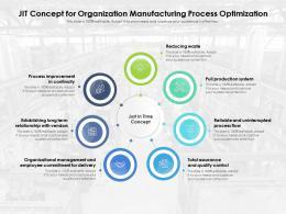 Jit Concept For Organization Manufacturing Process Optimization