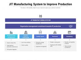 Jit Manufacturing System To Improve Production