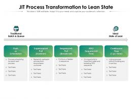 Jit Process Transformation To Lean State