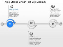 jl Three Staged Linear Text Box Diagram Powerpoint Template